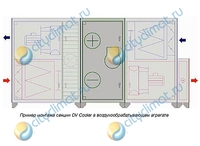 Приточная установка Systemair DV Cooler 20