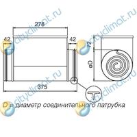 Электрический нагреватель Systemair CB 160-2,1