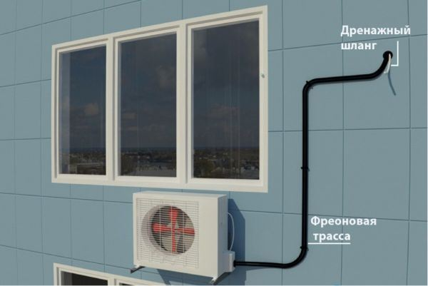 Установка сплит-системы в офис на ВИЗе