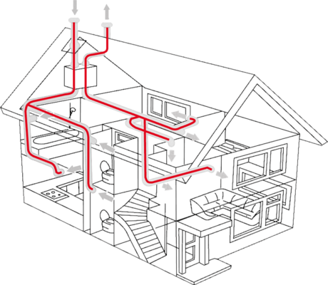Монтаж вентиляции в жилых помещениях
